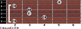 C#aug6/11/F# for guitar on frets 2, 4, 3, 3, 2, 5