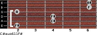 C#aug6/11/F# for guitar on frets 2, 4, 4, 2, 6, 6