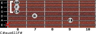 C#aug6/11/F# for guitar on frets x, 9, 7, 6, 6, 6