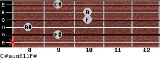 C#aug6/11/F# for guitar on frets x, 9, 8, 10, 10, 9