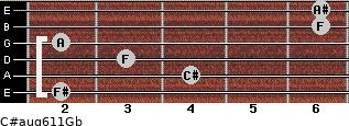 C#aug6/11/Gb for guitar on frets 2, 4, 3, 2, 6, 6