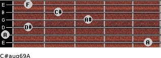 C#aug6/9/A for guitar on frets 5, 0, 1, 3, 2, 1