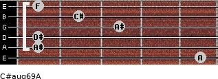 C#aug6/9/A for guitar on frets 5, 1, 1, 3, 2, 1