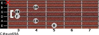 C#aug6/9/A for guitar on frets 5, 4, 3, 3, 4, x