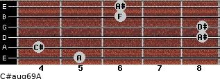 C#aug6/9/A for guitar on frets 5, 4, 8, 8, 6, 6
