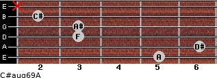 C#aug6/9/A for guitar on frets 5, 6, 3, 3, 2, x