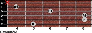 C#aug6/9/A for guitar on frets 5, 8, 8, 6, 4, x