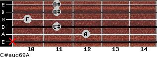 C#aug6/9/A for guitar on frets x, 12, 11, 10, 11, 11