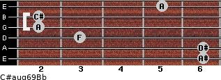 C#aug6/9/Bb for guitar on frets 6, 6, 3, 2, 2, 5