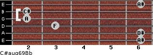 C#aug6/9/Bb for guitar on frets 6, 6, 3, 2, 2, 6