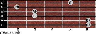 C#aug6/9/Bb for guitar on frets 6, 6, 3, 3, 2, 5