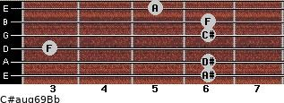 C#aug6/9/Bb for guitar on frets 6, 6, 3, 6, 6, 5