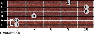 C#aug6/9/Bb for guitar on frets 6, 6, 7, 10, 10, 9