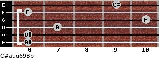 C#aug6/9/Bb for guitar on frets 6, 6, 7, 10, 6, 9