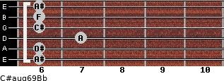 C#aug6/9/Bb for guitar on frets 6, 6, 7, 6, 6, 6