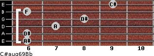 C#aug6/9/Bb for guitar on frets 6, 6, 7, 8, 6, 9