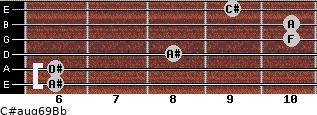 C#aug6/9/Bb for guitar on frets 6, 6, 8, 10, 10, 9