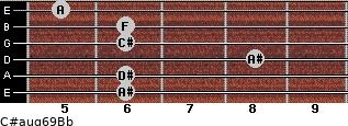 C#aug6/9/Bb for guitar on frets 6, 6, 8, 6, 6, 5