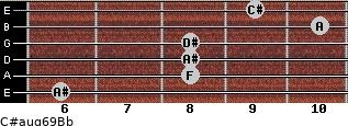 C#aug6/9/Bb for guitar on frets 6, 8, 8, 8, 10, 9