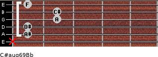 C#aug6/9/Bb for guitar on frets x, 1, 1, 2, 2, 1