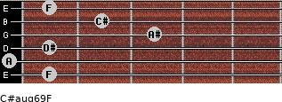 C#aug6/9/F for guitar on frets 1, 0, 1, 3, 2, 1