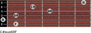 C#aug6/9/F for guitar on frets 1, 0, 1, 3, 2, 5