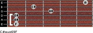 C#aug6/9/F for guitar on frets 1, 1, 1, 3, 2, 5