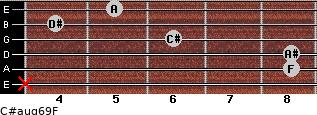 C#aug6/9/F for guitar on frets x, 8, 8, 6, 4, 5