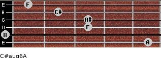 C#aug6/A for guitar on frets 5, 0, 3, 3, 2, 1