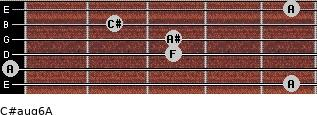 C#aug6/A for guitar on frets 5, 0, 3, 3, 2, 5