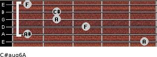C#aug6/A for guitar on frets 5, 1, 3, 2, 2, 1