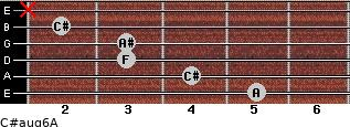 C#aug6/A for guitar on frets 5, 4, 3, 3, 2, x