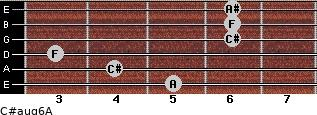 C#aug6/A for guitar on frets 5, 4, 3, 6, 6, 6