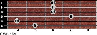 C#aug6/A for guitar on frets 5, 4, 7, 6, 6, 6