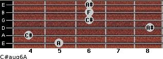 C#aug6/A for guitar on frets 5, 4, 8, 6, 6, 6