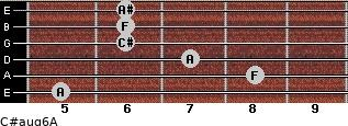 C#aug6/A for guitar on frets 5, 8, 7, 6, 6, 6