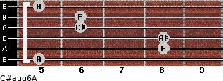 C#aug6/A for guitar on frets 5, 8, 8, 6, 6, 5