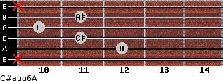 C#aug6/A for guitar on frets x, 12, 11, 10, 11, x