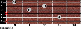 C#aug6/A for guitar on frets x, 12, x, 10, 11, 9