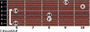 C#aug6/A# for guitar on frets 6, 8, 8, 6, 10, 9