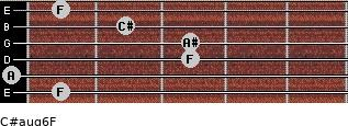 C#aug6/F for guitar on frets 1, 0, 3, 3, 2, 1