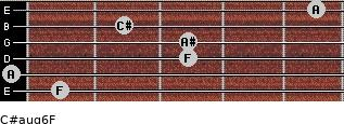 C#aug6/F for guitar on frets 1, 0, 3, 3, 2, 5