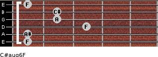 C#aug6/F for guitar on frets 1, 1, 3, 2, 2, 1