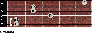 C#aug6/F for guitar on frets 1, 1, 3, 2, 2, 5