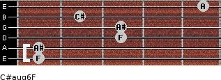C#aug6/F for guitar on frets 1, 1, 3, 3, 2, 5