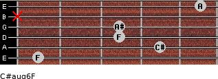 C#aug6/F for guitar on frets 1, 4, 3, 3, x, 5
