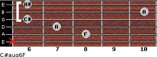 C#aug6/F for guitar on frets x, 8, 7, 6, 10, 6