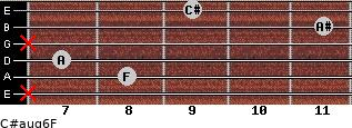 C#aug6/F for guitar on frets x, 8, 7, x, 11, 9