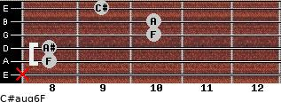 C#aug6/F for guitar on frets x, 8, 8, 10, 10, 9
