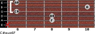 C#aug6/F for guitar on frets x, 8, 8, 6, 10, 6
